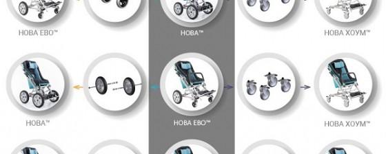 Модификации колясок Нова