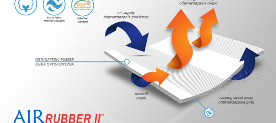 Материал ортеза