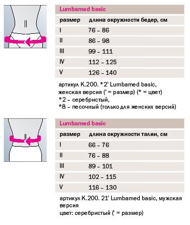 Бандаж поясничный medi Lumbamed® basic 662