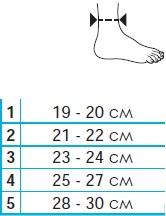 Ортез для разгрузки Ахиллова сухожилия Thuasne Silistab Achillo 2355
