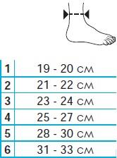 Анатомический защитный лодыжечный ортез Thuasne Silistab Malleo 2365
