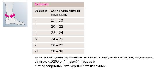 Бандаж для фиксации Ахиллова сухожилия medi Achimed® III 510