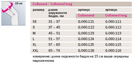 Ортез коленный регулируемый длинный medi Collamed® II G060-11