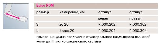 Регулируемый ортез для локтевого сустава medi Epico Rom® R031