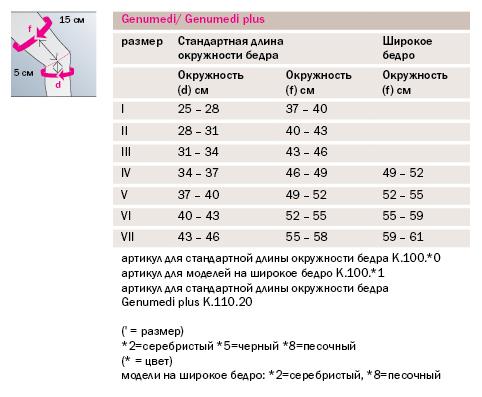 Бандаж коленный medi Genumedi® III 611
