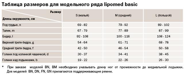 Таблица размеров