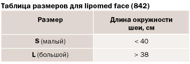 Маска косметологическая medi lipomed face 842