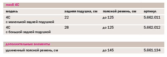Гиперэкстензионный корсет 4-х точечный medi 4c® 838