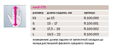 Шина для запястья с поддержкой пальцев medi Cts® 856G