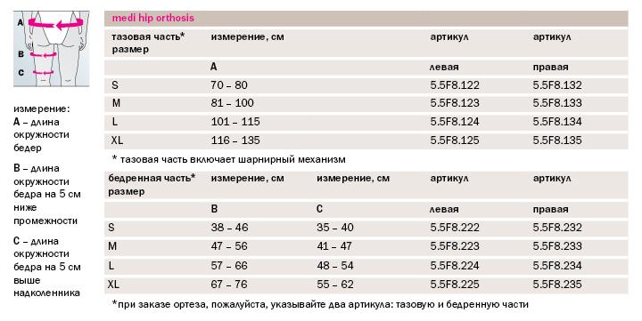 Ортез тазобедренный регулируемый medi hip orthosis 870-H