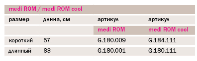Ортез коленный регулируемый medi Rom® II G180-0