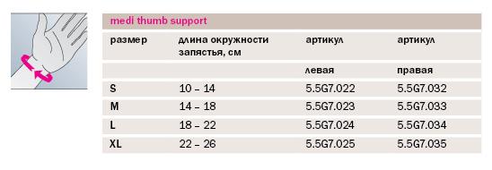 Шина для 1-го пальца кисти medi thumb support 882