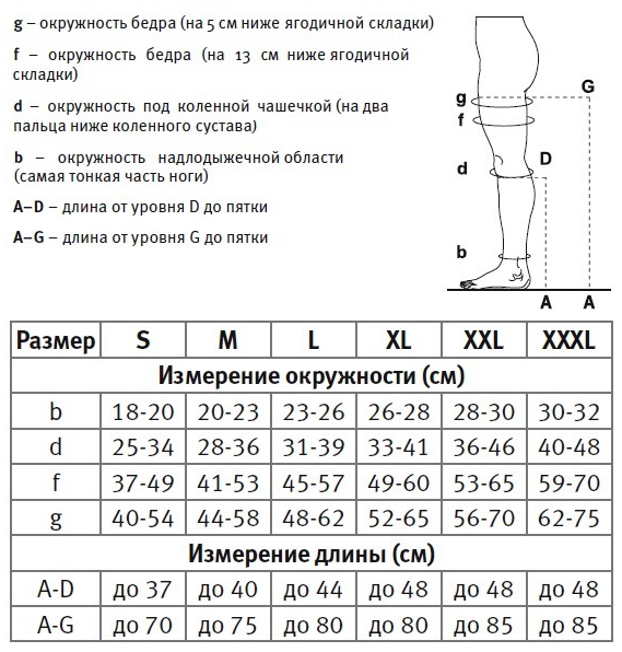 Таблица размеров VENOTEKS