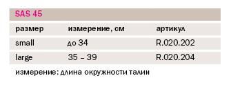Шина отводящяя medi Sas® 45 863-2