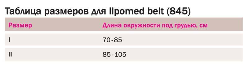 Пояс для лифа косметологического medi lipomed belt 845